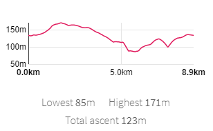 150m  50m  0.0km  Lowest 85m Highest 171 m  Total ascent 123m