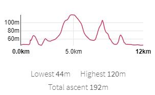 LawëSt 44r-T HighëSt 120m  Total ascen'- 192m